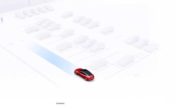 Tesla changes Full Self-Driving's unreleased features from 'later this year' to 'coming soon'